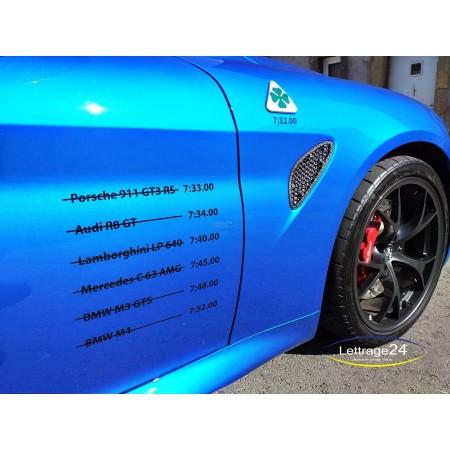 Chrono Alfa Romeo Giulia QV